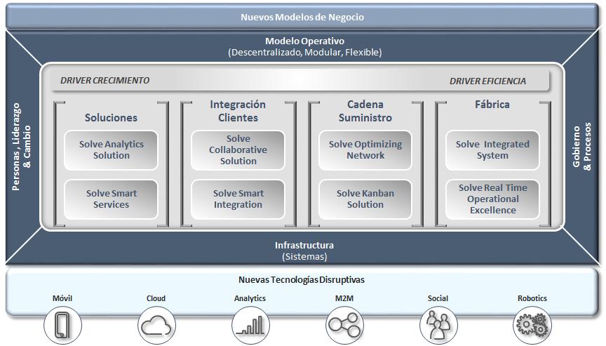 model_industry_scheme